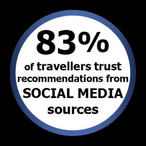 get-social-social-media-sources