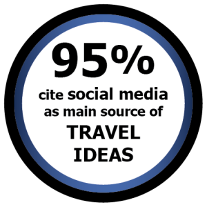 getsocial-travel-ideas